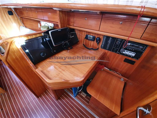 Abayachting Bavaria 33 Cruiser30