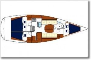 layout 5kojen
