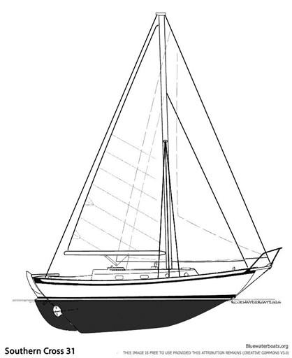 Gilmer 31