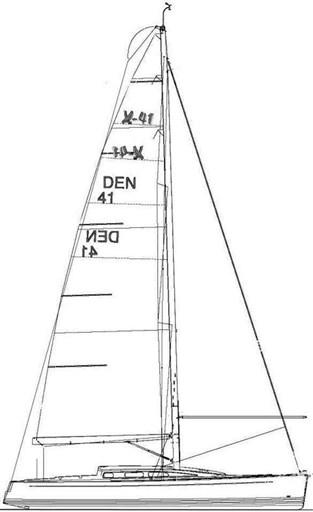 x-41-layout-3