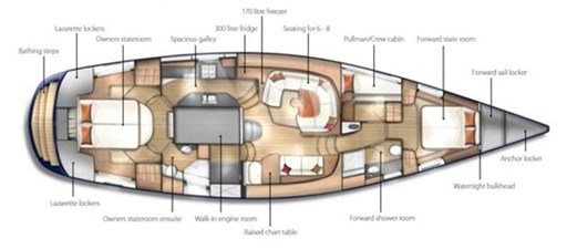 Discovery 57 Layout