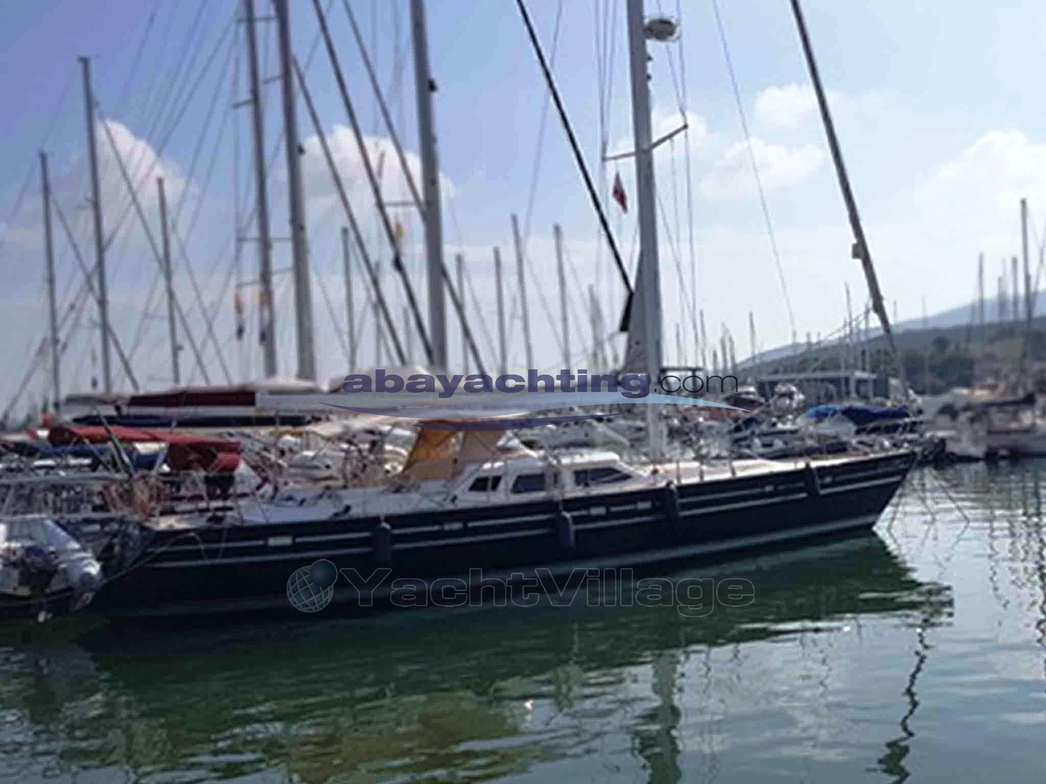 Abayachting Contest 55 CS 1