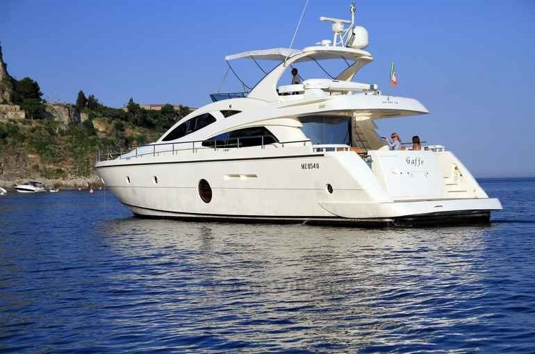 Yacht rental in Naples Prices